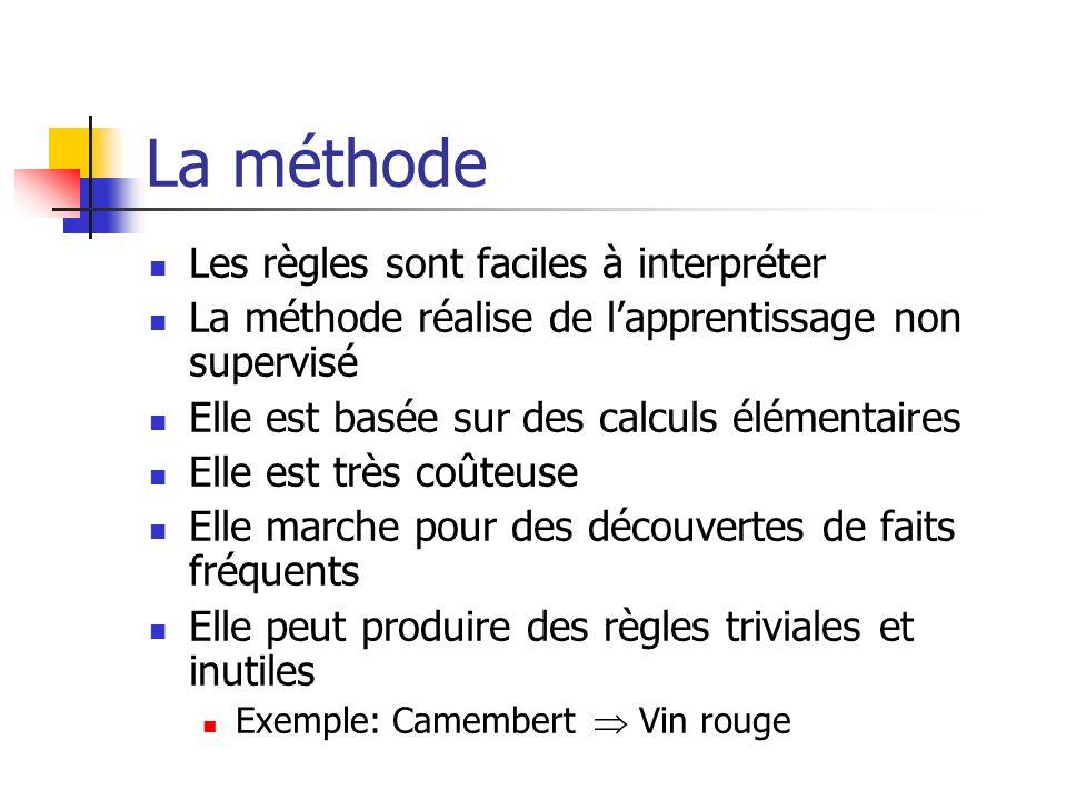 La méthode Les règles sont faciles à interpréter La méthode réalise de lapprentissage non supervisé Elle est basée sur des calculs élémentaires Elle e