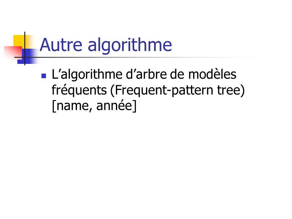 Autre algorithme Lalgorithme darbre de modèles fréquents (Frequent-pattern tree) [name, année]