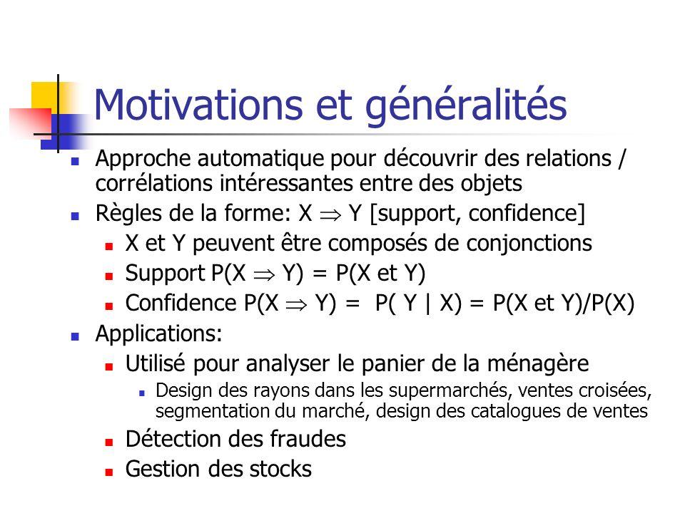 Motivations et généralités Approche automatique pour découvrir des relations / corrélations intéressantes entre des objets Règles de la forme: X Y [su