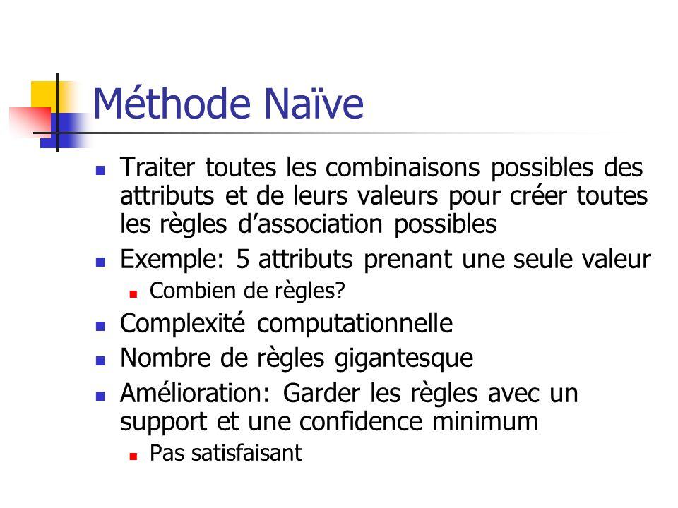Méthode Naïve Traiter toutes les combinaisons possibles des attributs et de leurs valeurs pour créer toutes les règles dassociation possibles Exemple: