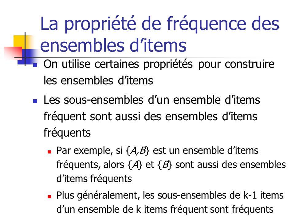 La propriété de fréquence des ensembles ditems On utilise certaines propriétés pour construire les ensembles ditems Les sous-ensembles dun ensemble di