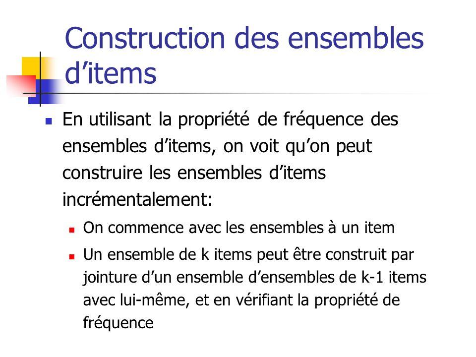 Construction des ensembles ditems En utilisant la propriété de fréquence des ensembles ditems, on voit quon peut construire les ensembles ditems incré