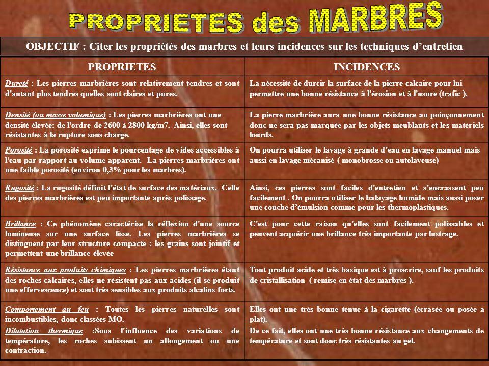 OBJECTIF : Citer les propriétés des marbres et leurs incidences sur les techniques dentretien PROPRIETESINCIDENCES Dureté : Les pierres marbrières son