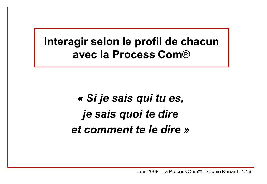Juin 2008 - La Process Com® - Sophie Renard - 1/16 Interagir selon le profil de chacun avec la Process Com® « Si je sais qui tu es, je sais quoi te di