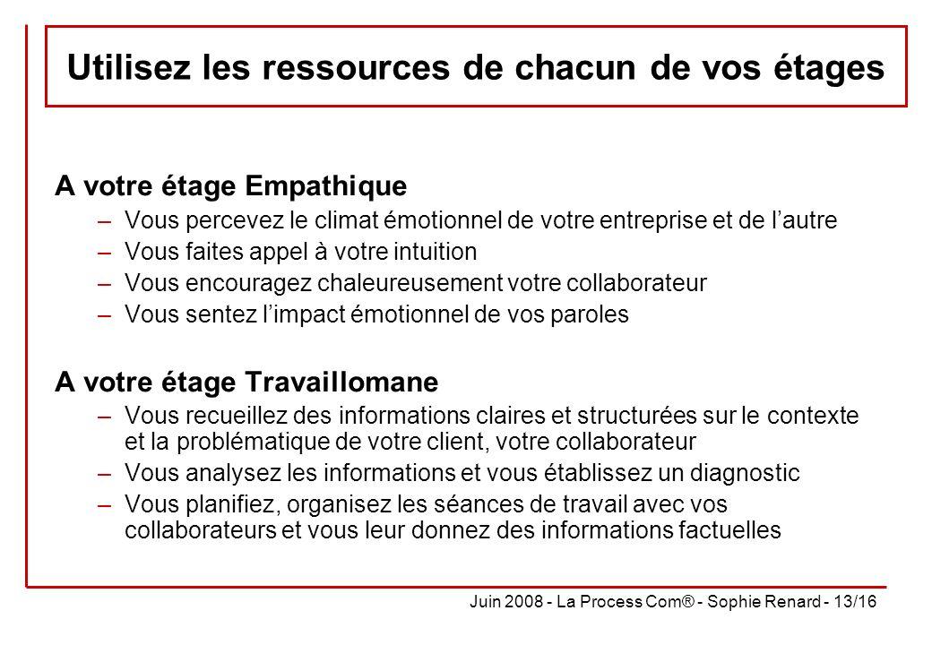 Juin 2008 - La Process Com® - Sophie Renard - 13/16 Utilisez les ressources de chacun de vos étages A votre étage Empathique –Vous percevez le climat