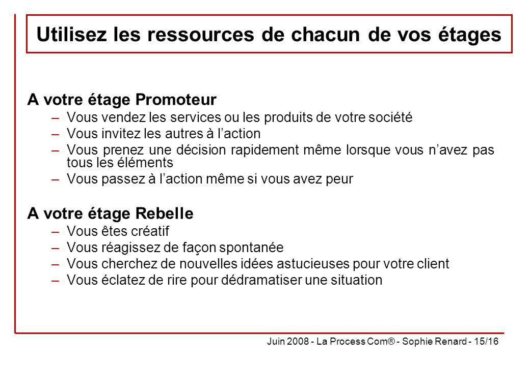 Juin 2008 - La Process Com® - Sophie Renard - 15/16 Utilisez les ressources de chacun de vos étages A votre étage Promoteur –Vous vendez les services
