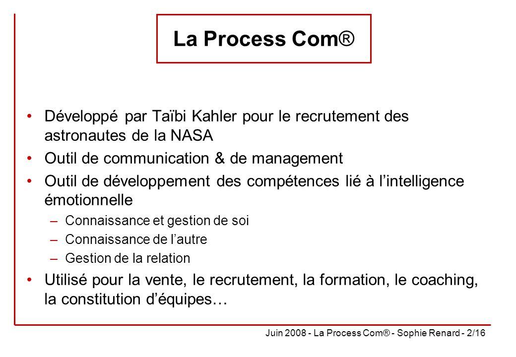 Juin 2008 - La Process Com® - Sophie Renard - 2/16 Développé par Taïbi Kahler pour le recrutement des astronautes de la NASA Outil de communication &