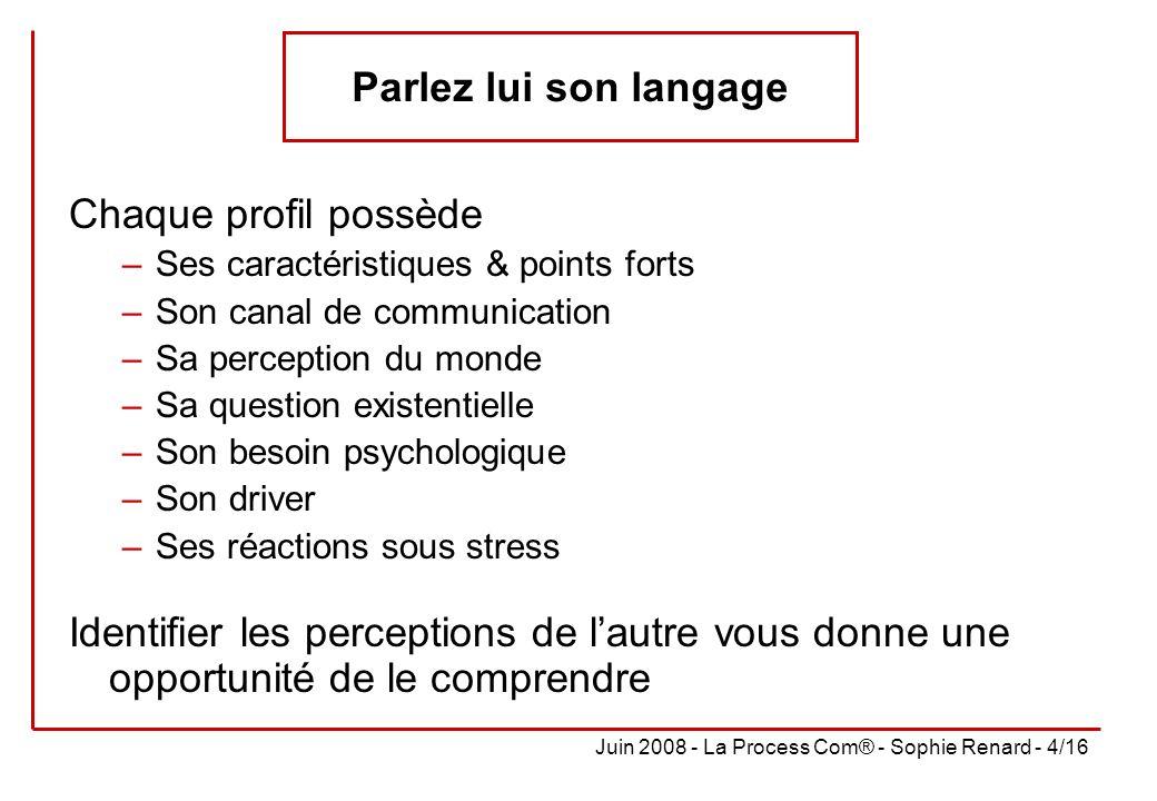 Juin 2008 - La Process Com® - Sophie Renard - 4/16 Parlez lui son langage Chaque profil possède –Ses caractéristiques & points forts –Son canal de com