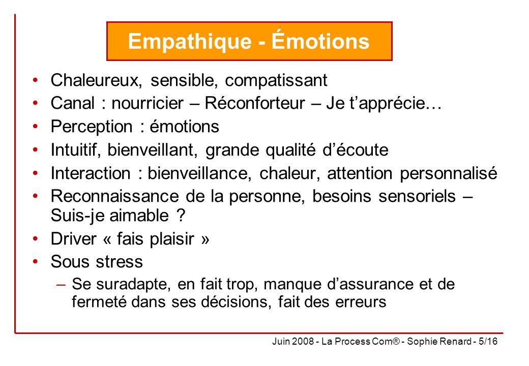 Juin 2008 - La Process Com® - Sophie Renard - 5/16 Empathique - Émotions Chaleureux, sensible, compatissant Canal : nourricier – Réconforteur – Je tap