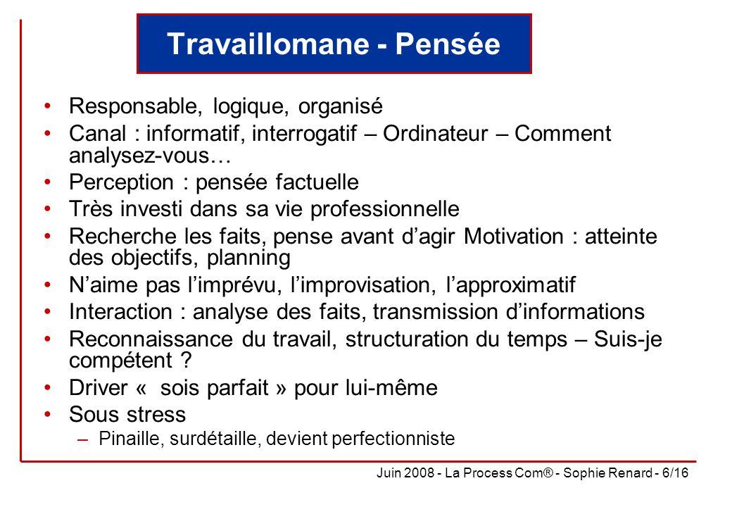 Juin 2008 - La Process Com® - Sophie Renard - 6/16 Travaillomane - Pensée Responsable, logique, organisé Canal : informatif, interrogatif – Ordinateur