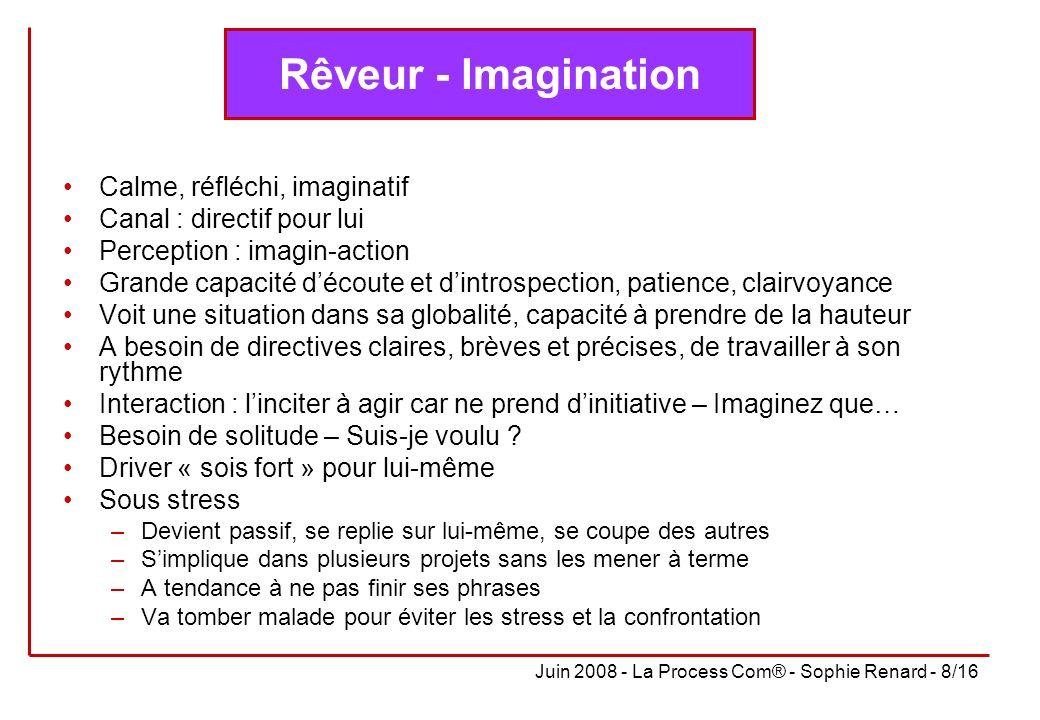 Juin 2008 - La Process Com® - Sophie Renard - 8/16 Rêveur - Imagination Calme, réfléchi, imaginatif Canal : directif pour lui Perception : imagin-acti