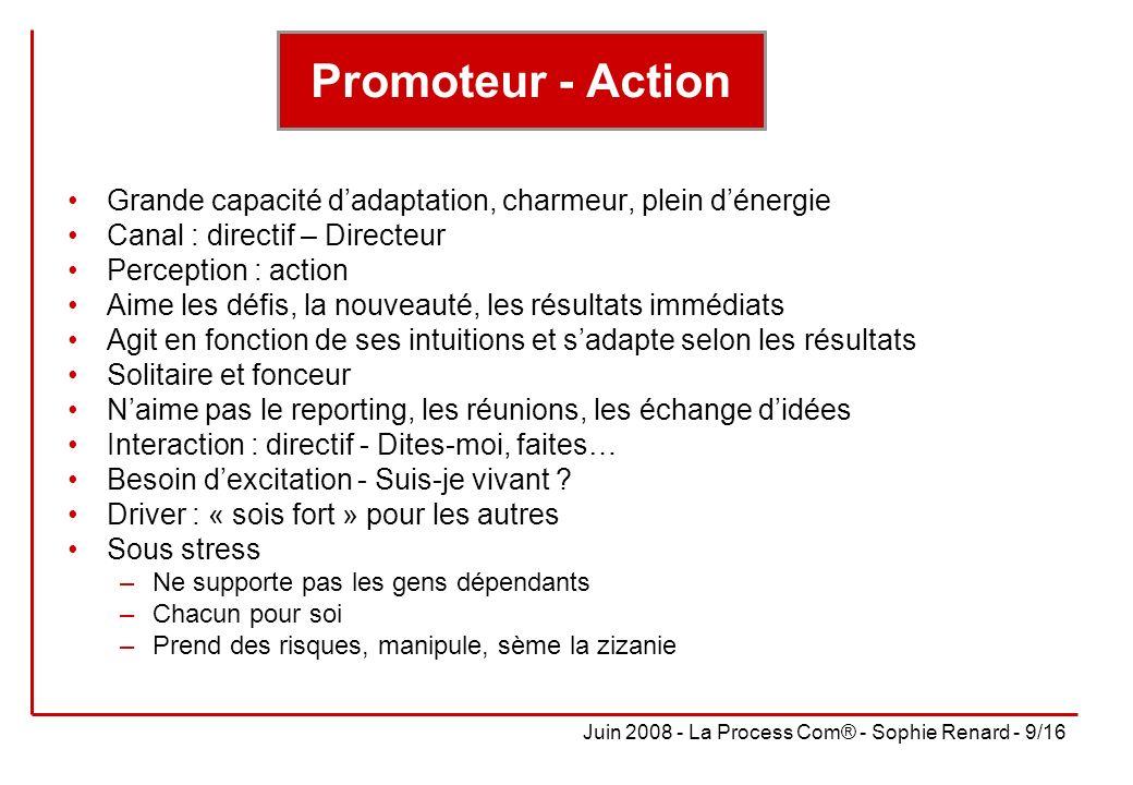 Juin 2008 - La Process Com® - Sophie Renard - 9/16 Promoteur - Action Grande capacité dadaptation, charmeur, plein dénergie Canal : directif – Directe