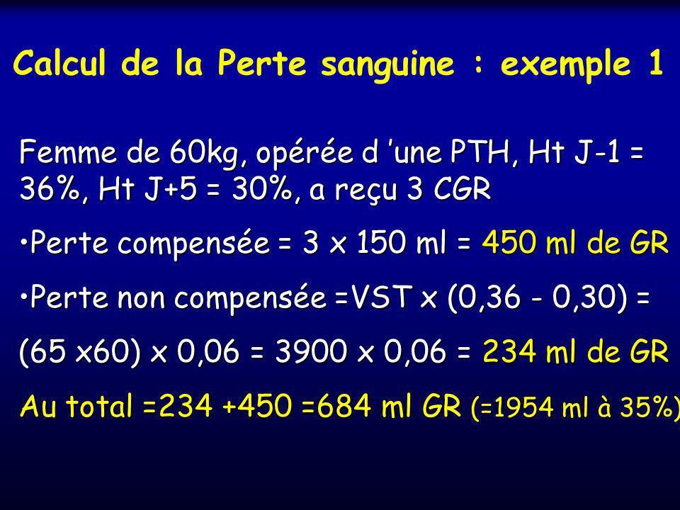 Calcul de la perte sanguine Perte compensée par transfusion:Perte compensée par transfusion: 1CGR auto et homo = 150 ml de GR (100% d Ht) + Perte auto