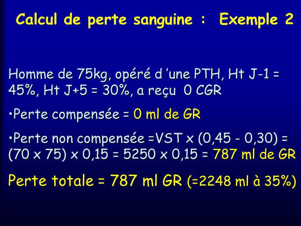 Calcul de la Perte sanguine : exemple 1 Femme de 60kg, opérée d une PTH, Ht J-1 = 36%, Ht J+5 = 30%, a reçu 3 CGR Perte compensée = 3 x 150 ml = 450 m