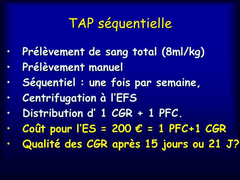 Points communs entre les 2 techniques de TAP : séquentielle /érytroaphérèse Commencée à J-21 ± 7 (Programmée ou différée)Commencée à J-21 ± 7 (Program