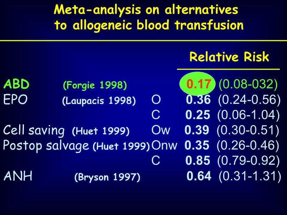 Inconvénients de la TAP par érythroaphérèse Si Hb 11g/dlSi Hb 11g/dl Nécessité d un bon abord veineux (échec :5.5% )Nécessité d un bon abord veineux (