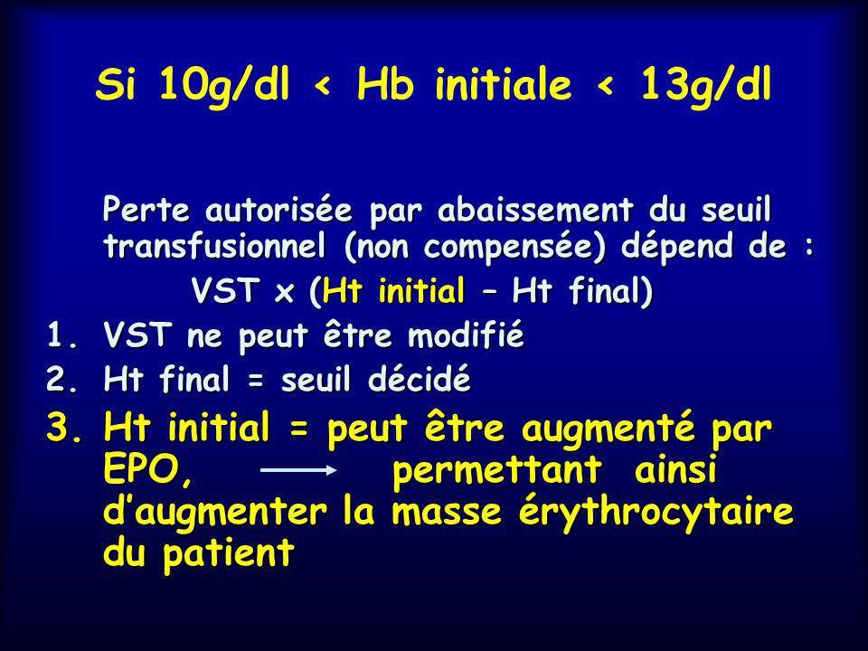 Critères transfusionnels 1.Saignement total calculé pour 1 intervention donnée, dans un centre donné…. 2.Seuil transfusionnel choisi (ASA, âge,….). 2.