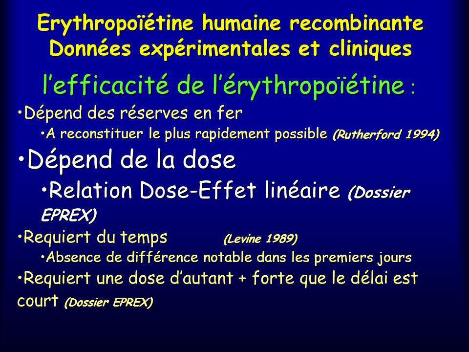 Pratiquement: supplémentation en Fer indispensable en association avec EPO Préférer sel ferreux (Fe ++ )Préférer sel ferreux (Fe ++ ) 200 à 300 mg/jou