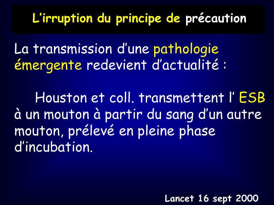 trigger triggerTransfusionnel GR perdus Quelle alternative ? Preop Pendant intervention postop Antifibrinolytiques ANH Cell saver Masse sanguine Preop