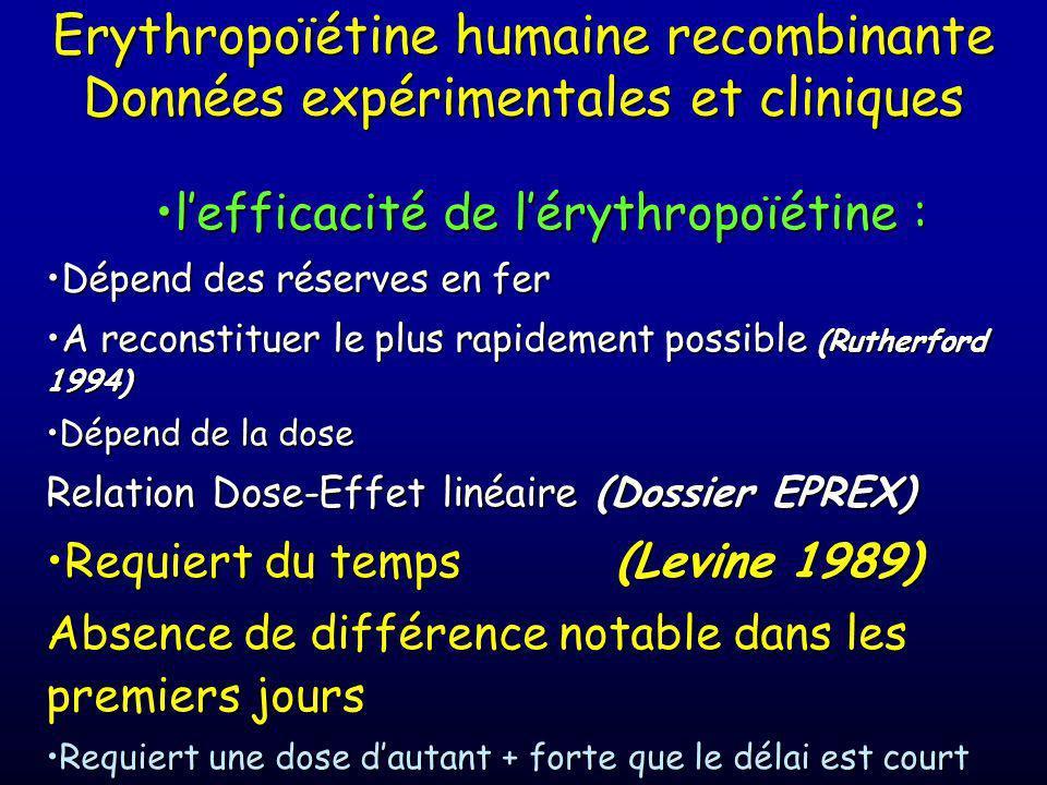 Relation dose-effet de rHuEPO Protocole EPREX 188-058 d'autotransfusion différée Diapo A.Lienhart