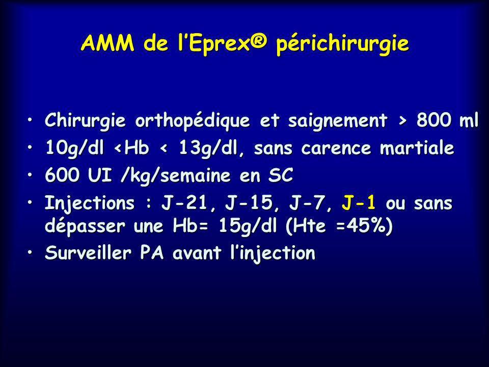 Risque vasculaire: méta-analyse De Andrade JR, 1999,Orthopedics, vol 22, p:113-118