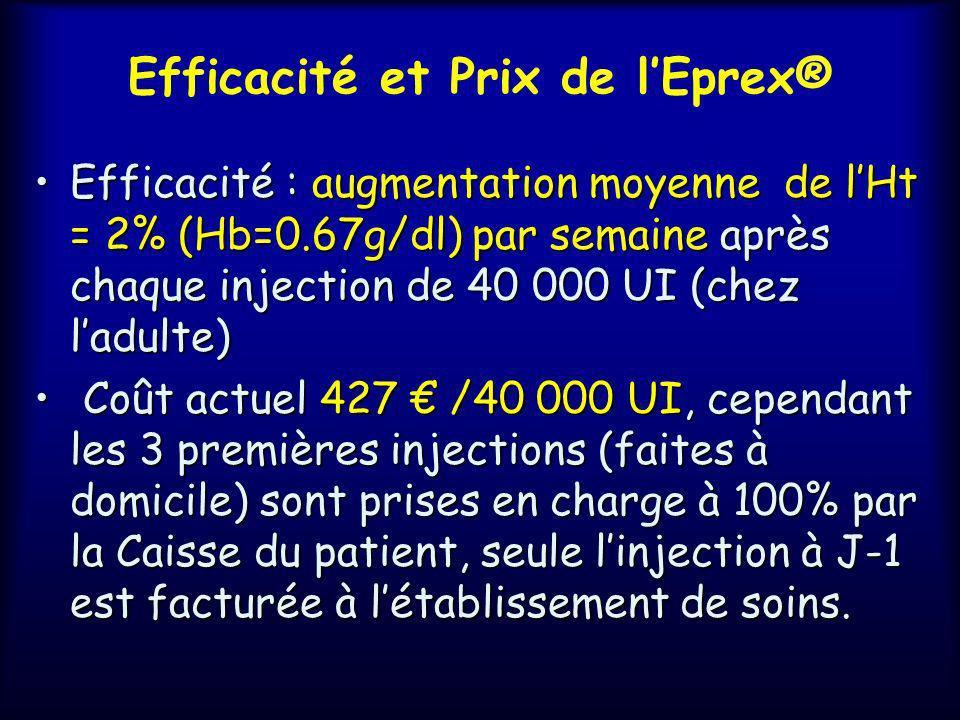 AMM de lEprex® périchirurgie Chirurgie orthopédique et saignement > 800 mlChirurgie orthopédique et saignement > 800 ml 10g/dl <Hb < 13g/dl, sans care