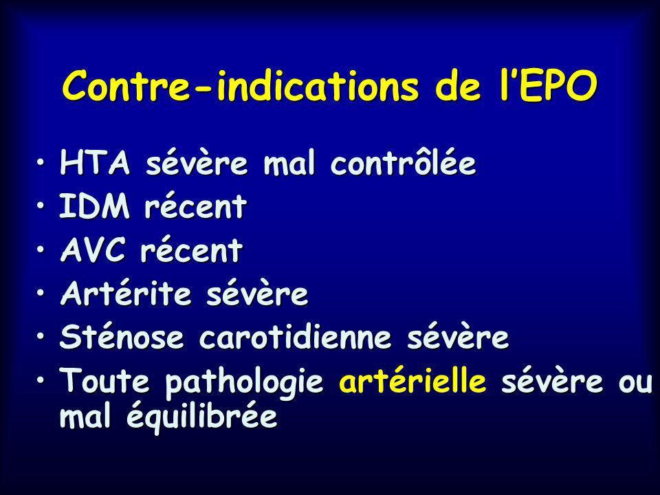 Efficacité et Prix de lEprex® Efficacité : augmentation moyenne de lHt = 2% (Hb=0.67g/dl) par semaine après chaque injection de 40 000 UI (chez ladult