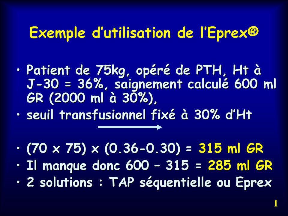 Contre-indications de lEPO HTA sévère mal contrôléeHTA sévère mal contrôlée IDM récentIDM récent AVC récentAVC récent Artérite sévèreArtérite sévère S