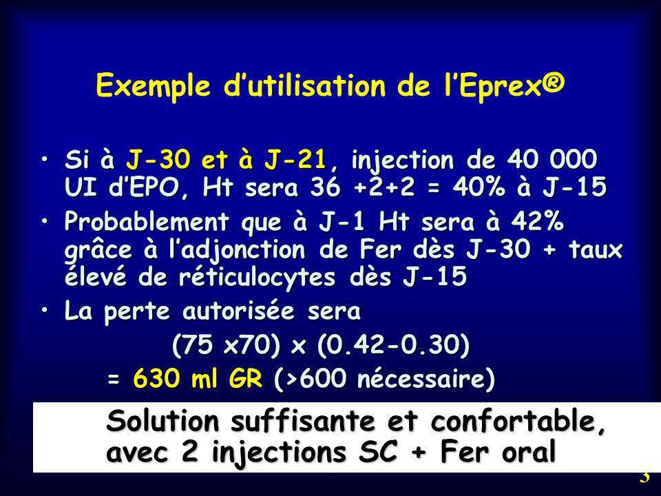 dutilisation de lEprex® Exemple dutilisation de lEprex® Si TAP séquentielle (TAP par érythro inutile )Si TAP séquentielle (TAP par érythro inutile ) 2