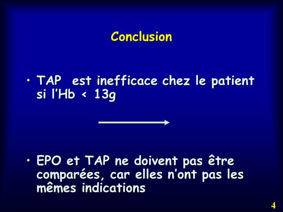 Exemple dutilisation de lEprex® Si à J-30 et à J-21, injection de 40 000 UI dEPO, Ht sera 36 +2+2 = 40% à J-15Si à J-30 et à J-21, injection de 40 000