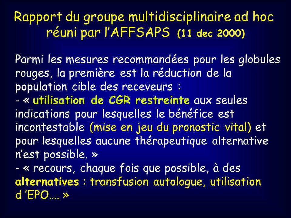 Rapport du groupe multidisciplinaire ad hoc réuni par lAFFSAPS (11 dec 2000) Ce travail expérimental, cohérent avec les résultats détudes expérimental