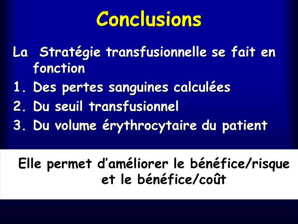 Risque résiduel (1999-2001): Risque résiduel (1999-2001): Source : GATT, InVS, INTS Diapo A. Lienhart Cas incidents VIH 1,20 (0,81 - 1,76) 1/2 500 000