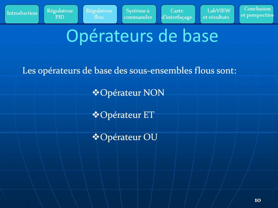 Introduction Régulateur PID Régulateur flou Système à commander Carte dinterfaçage LabVIEW et résultats Conclusion et perspective 10 Opérateurs de base 10