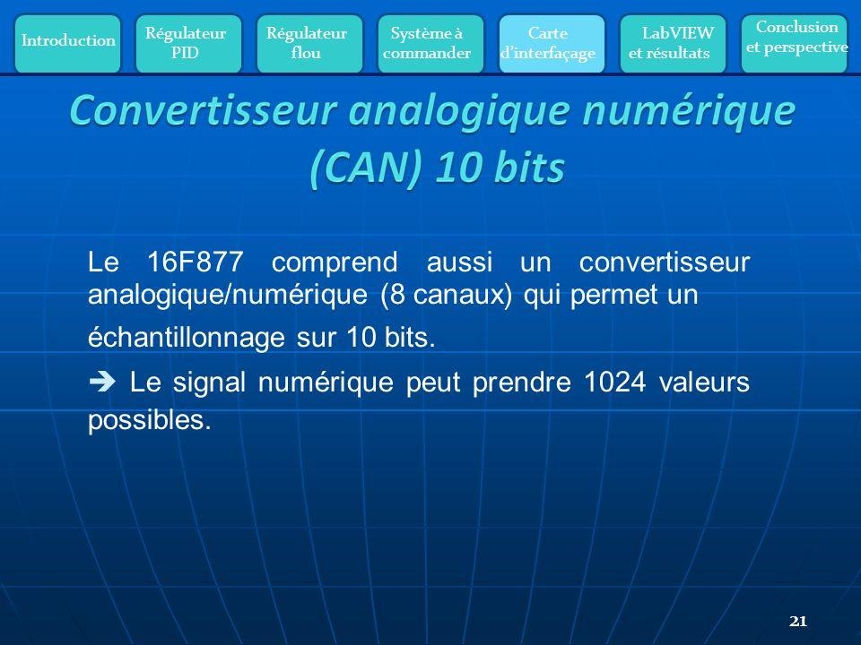 Introduction Régulateur PID Régulateur flou Système à commander Carte dinterfaçage LabVIEW et résultats Conclusion et perspective 21 Le 16F877 comprend aussi un convertisseur analogique/numérique (8 canaux) qui permet un échantillonnage sur 10 bits.