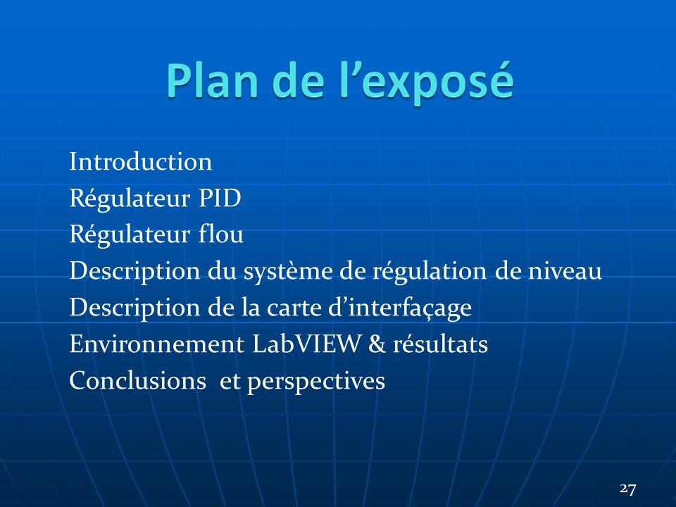 Introduction Régulateur PID Régulateur flou Description du système de régulation de niveau Description de la carte dinterfaçage Environnement LabVIEW & résultats Conclusions et perspectives 27