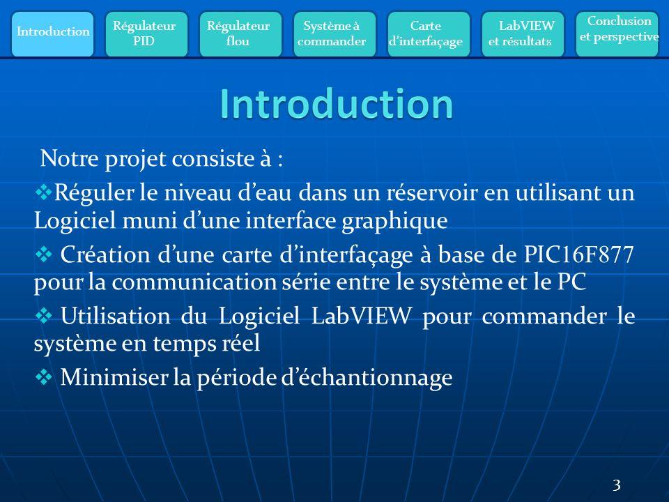 Introduction Régulateur PID Régulateur flou Système à commander Carte dinterfaçage LabVIEW et résultats Conclusion et perspective Notre projet consiste à : Réguler le niveau deau dans un réservoir en utilisant un Logiciel muni dune interface graphique Création dune carte dinterfaçage à base de PIC 16F877 pour la communication série entre le système et le PC Utilisation du Logiciel LabVIEW pour commander le système en temps réel Minimiser la période déchantionnage 3