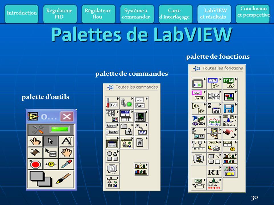 Introduction Régulateur PID Régulateur flou Système à commander Carte dinterfaçage LabVIEW et résultats Conclusion et perspective 30 palette doutils palette de commandes palette de fonctions Palettes de LabVIEW