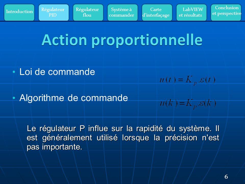 Introduction Régulateur PID Régulateur flou Système à commander Carte dinterfaçage LabVIEW et résultats Conclusion et perspective 6 Loi de commande Algorithme de commande 6 Le régulateur P influe sur la rapidité du système.