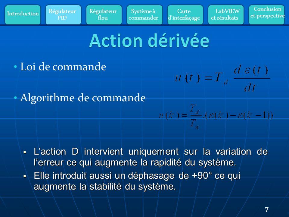 Introduction Régulateur PID Régulateur flou Système à commander Carte dinterfaçage LabVIEW et résultats Conclusion et perspective 7 Loi de commande Algorithme de commande 7 Laction D intervient uniquement sur la variation de lerreur ce qui augmente la rapidité du système.
