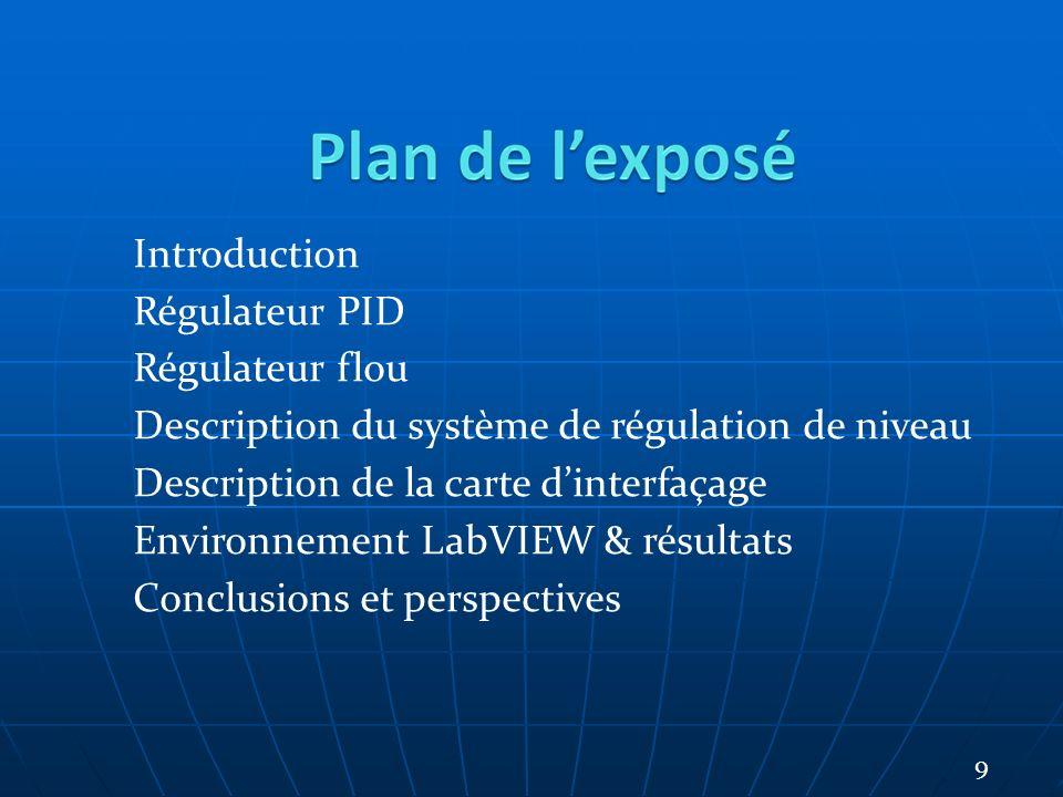 Introduction Régulateur PID Régulateur flou Description du système de régulation de niveau Description de la carte dinterfaçage Environnement LabVIEW & résultats Conclusions et perspectives 9