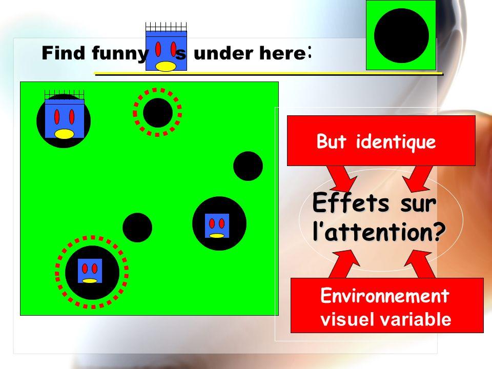 Find funny s under here : Effets sur lattention? But identique Environnement visuel variable