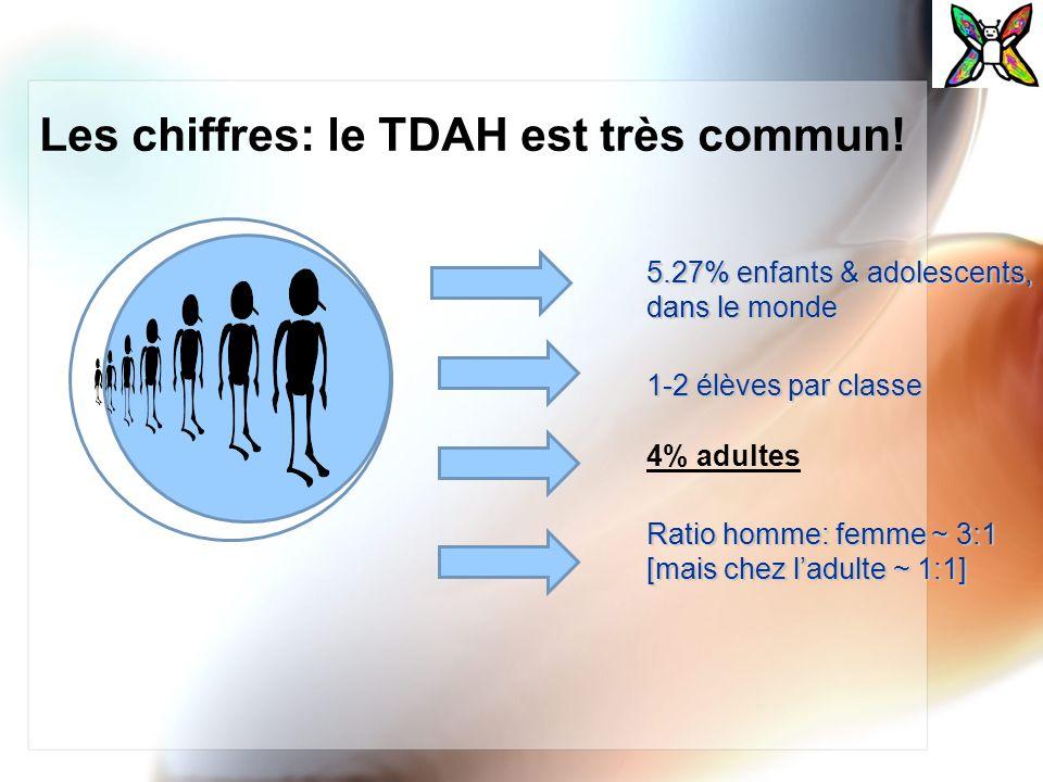 Les chiffres: le TDAH est très commun! 5.27% enfants & adolescents, dans le monde 1-2 élèves par classe 4% adultes Ratio homme: femme ~ 3:1 [mais chez