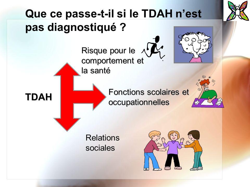 Que ce passe-t-il si le TDAH nest pas diagnostiqué ? TDAH Risque pour le comportement et la santé Fonctions scolaires et occupationnelles Relations so