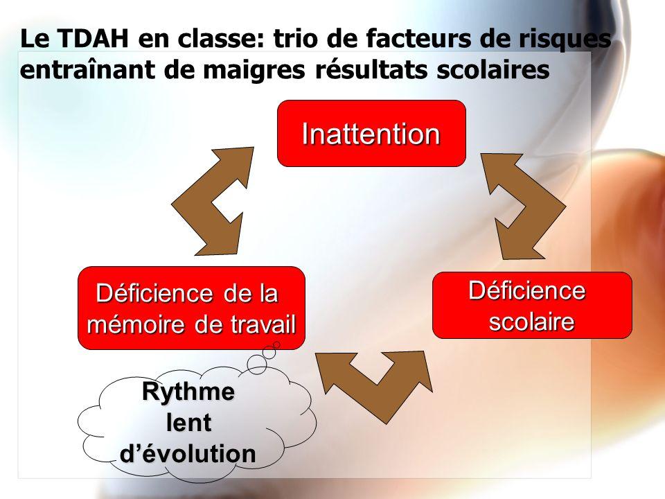 Déficience de la mémoire de travail Inattention Déficience scolaire Rythme lent dévolution Le TDAH en classe: trio de facteurs de risques entraînant d