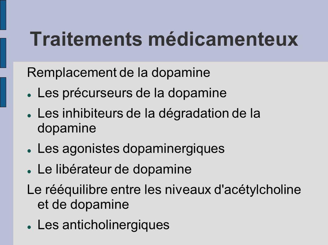 Traitements médicamenteux Remplacement de la dopamine Les précurseurs de la dopamine Les inhibiteurs de la dégradation de la dopamine Les agonistes do