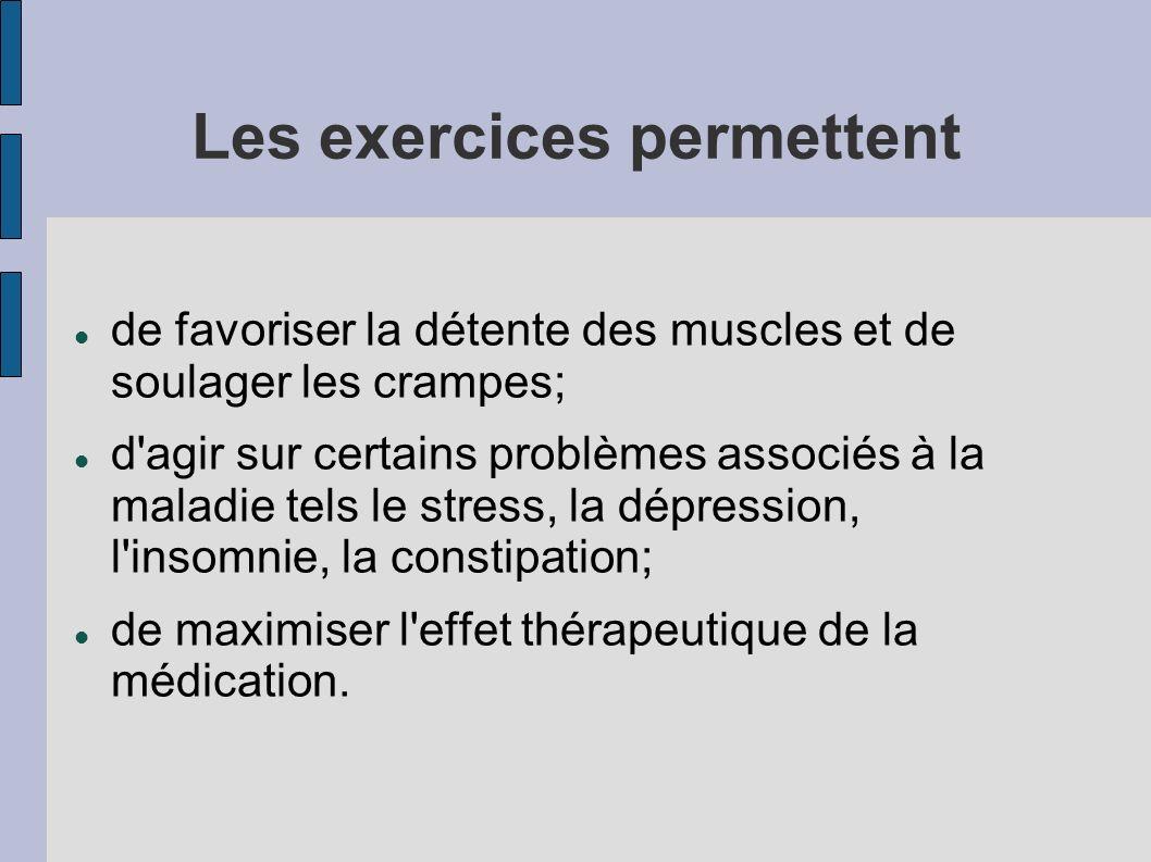 Les exercices permettent de favoriser la détente des muscles et de soulager les crampes; d'agir sur certains problèmes associés à la maladie tels le s