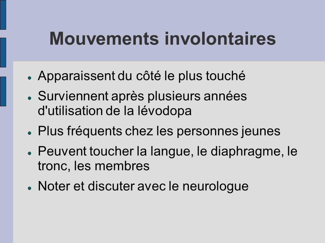 Mouvements involontaires Apparaissent du côté le plus touché Surviennent après plusieurs années d'utilisation de la lévodopa Plus fréquents chez les p