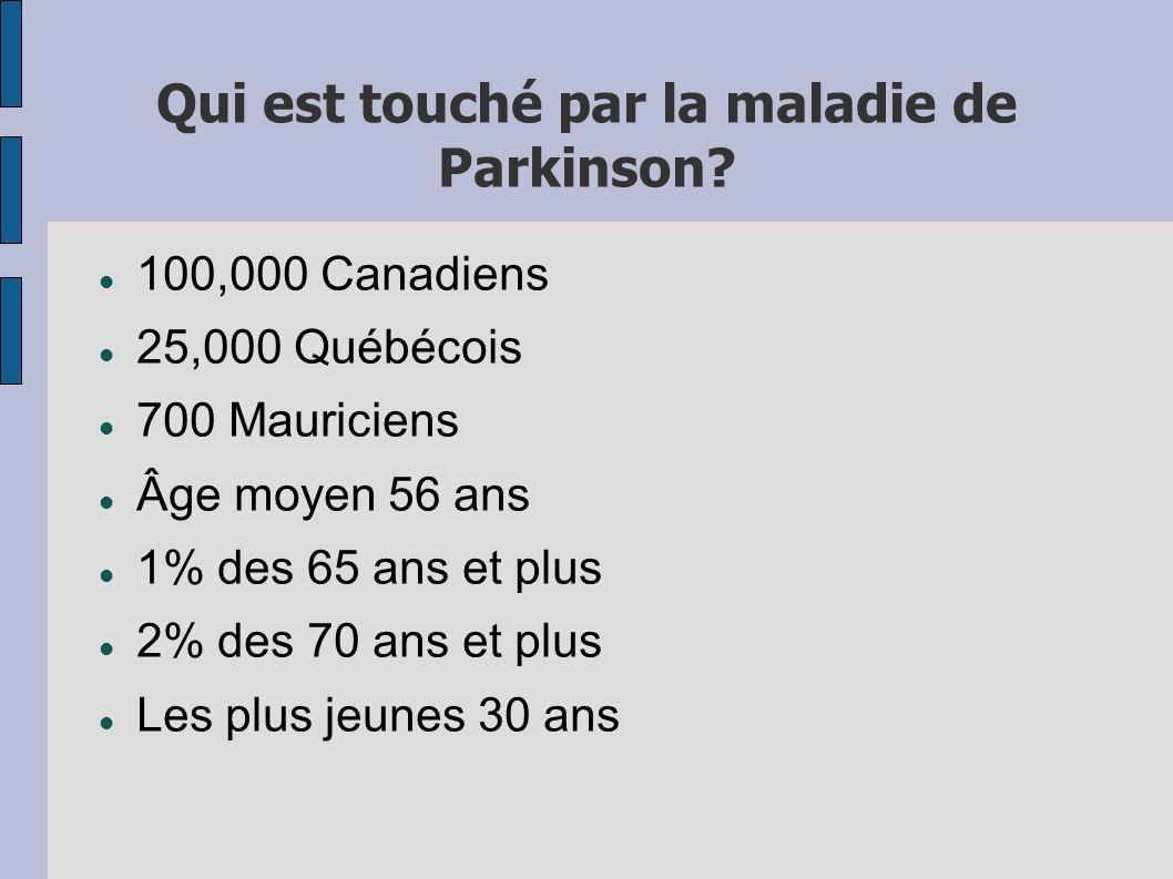 Qui est touché par la maladie de Parkinson? 100,000 Canadiens 25,000 Québécois 700 Mauriciens Âge moyen 56 ans 1% des 65 ans et plus 2% des 70 ans et