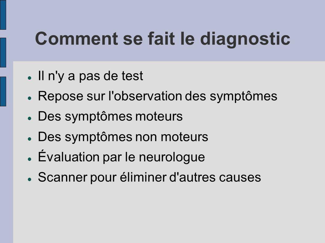 Comment se fait le diagnostic Il n'y a pas de test Repose sur l'observation des symptômes Des symptômes moteurs Des symptômes non moteurs Évaluation p
