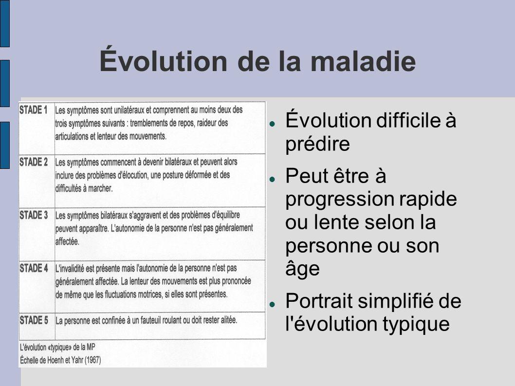 Évolution de la maladie Évolution difficile à prédire Peut être à progression rapide ou lente selon la personne ou son âge Portrait simplifié de l'évo